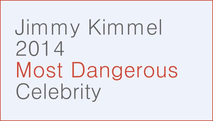 McAfee Reveals Jimmy Kimmel As the Most Dangerous Celebrity of 2014