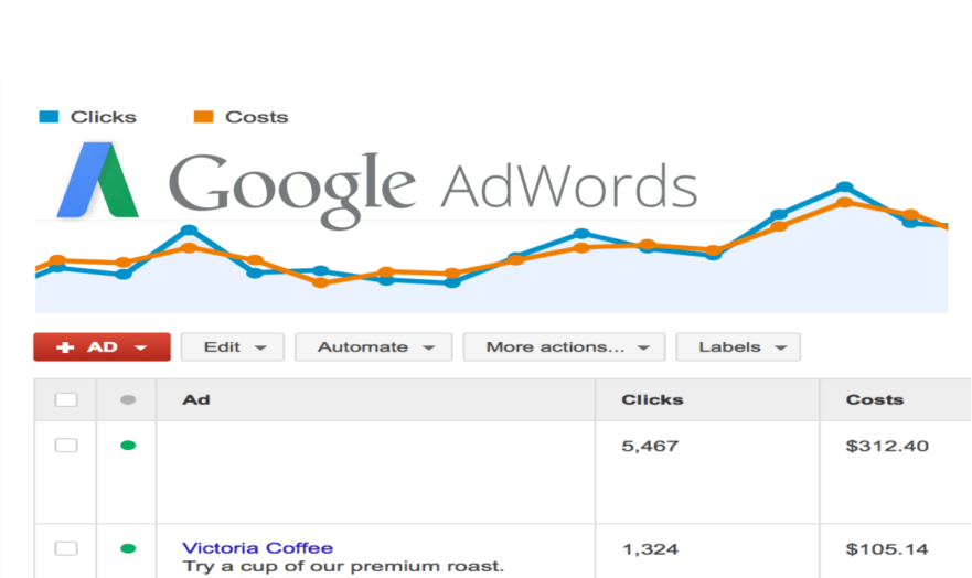 adwords-management-agency-ppc-management-services